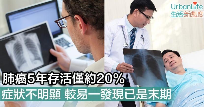 【癌症殺手】肺癌5年存活僅約20%  症狀不明顯較易一發現已是末期
