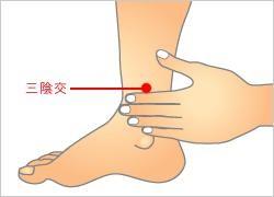在中醫臨床上,有幾個穴位是令到有難產的孕婦助產。