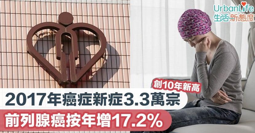 【醫管局】2017年癌症新症3.3萬宗創10年新高 前列腺癌按年增17.2%