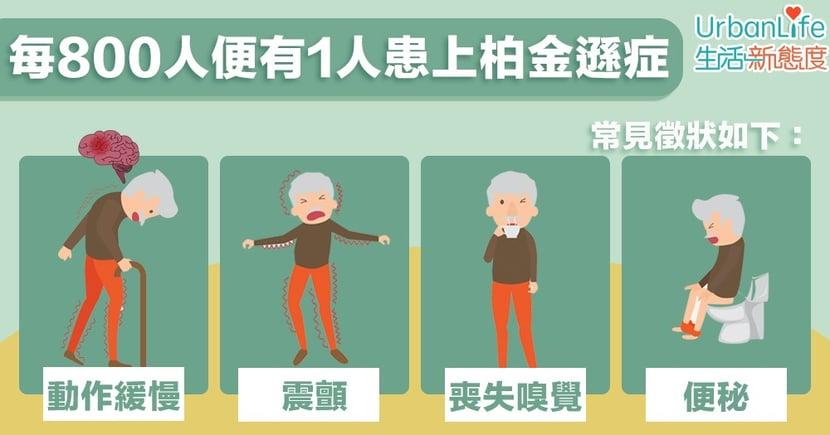 【柏金遜】每800人便有1人患上 手震、動作緩慢或患上柏金遜症