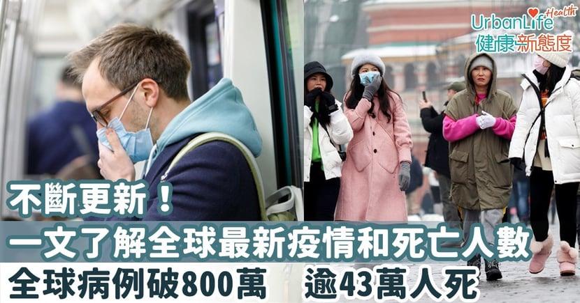 【武漢肺炎全球疫情|持續更新】全球病例800萬 一文了解中、美、意等24個國家確診和死亡人數
