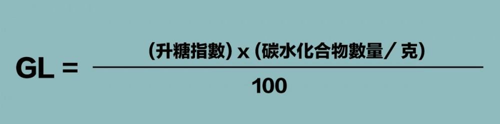 GL公式算法。
