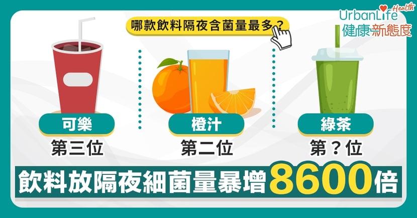 【飲品細菌】飲品開封後放隔夜含菌量暴增8600倍 咖啡牛奶、橙汁、可樂哪種飲料金黃葡萄球菌最多?