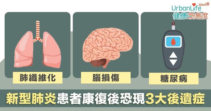 【新型肺炎後遺症】患者康復後恐現肺纖維化、腦損傷 一文看清新型冠狀病毒肺炎3大後遺症