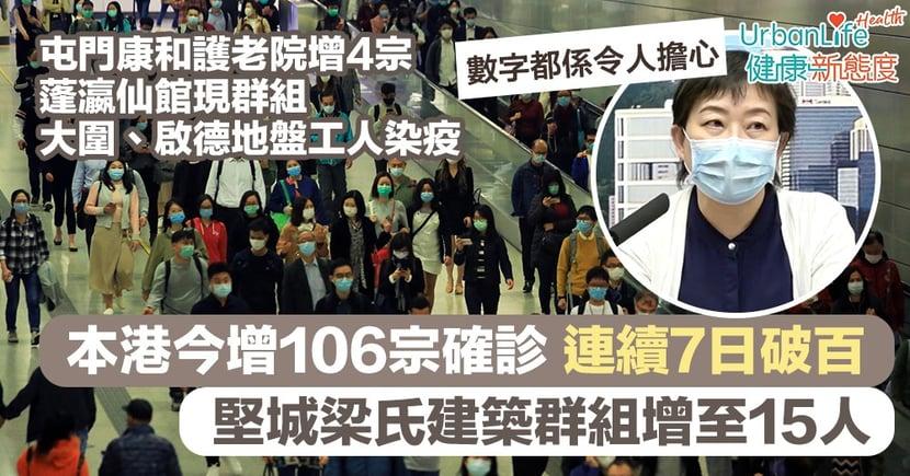 【新型肺炎 7.28香港確診個案】今增106宗確診連續7日破百 山頂豪宅地盤多人中招