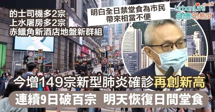 【新型肺炎|7.30香港確診個案】今增149宗確診創單日新高 連續9日破百宗