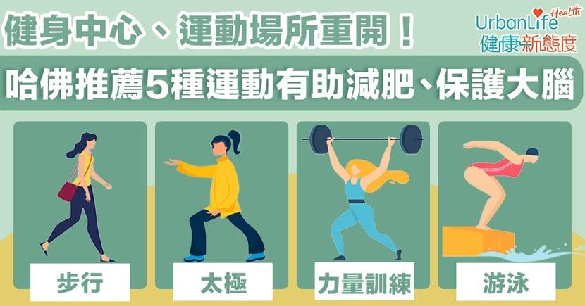【減肥運動推薦】健身中心、運動場所重開!哈佛大學醫學院:5種運動有助減肥、保護大腦