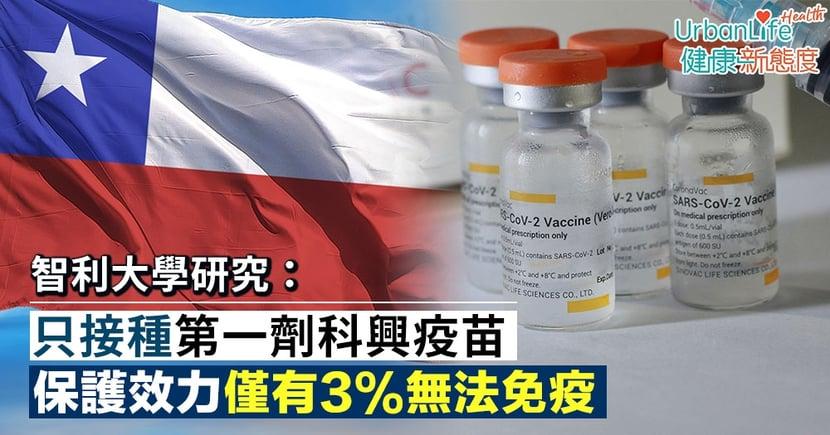 【科興疫苗】智利大學最新研究:若只接種第一劑科興疫苗 保護力僅3%無法免疫