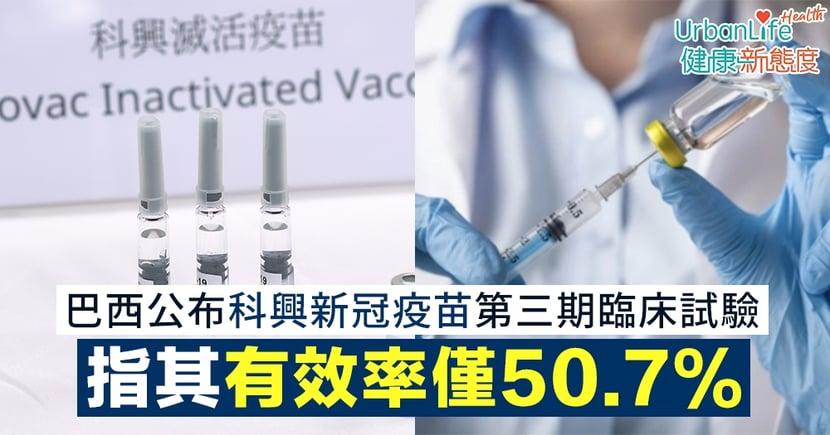 【新型肺炎疫苗】巴西公布科興疫苗第三期臨床試驗 指其有效率僅50.7%