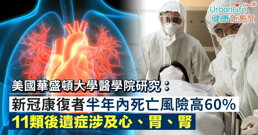 【新冠後遺症】美國華盛頓大學醫學院研究:康復者半年內死亡風險高60% 11類後遺症涉及心胃腎