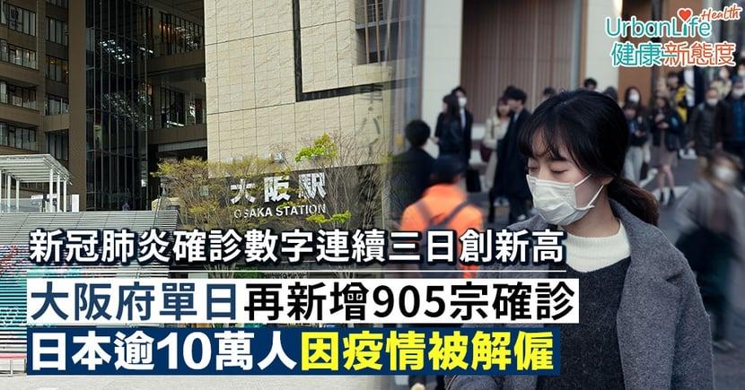 【日本新冠疫情】大阪府單日增905宗確診、連續三日創新高 日本逾10萬人因疫情被解僱