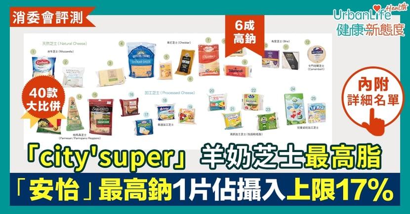 【消委會芝士測試】40款芝士大比拼!city'super羊奶芝士最高脂、安怡最高鈉1片佔攝入上限近20%