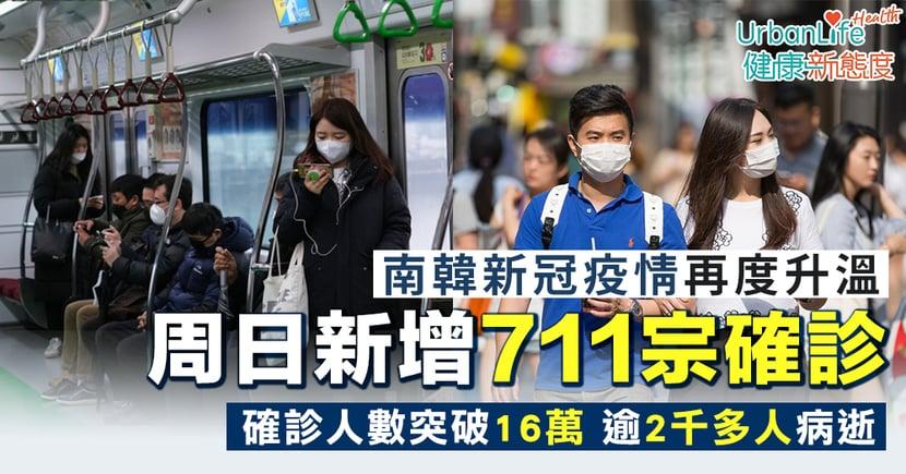 【新冠疫情】南韓疫情再度升溫 周日新增711宗確診個案 確診人數突破16萬宗