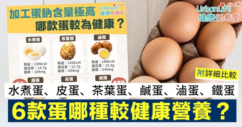 【雞蛋卡路里】水煮蛋、皮蛋、茶葉蛋、鹹蛋、滷蛋、鐵蛋 6款蛋哪種較健康有營養?